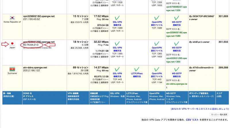 筑波大学VPNリスト